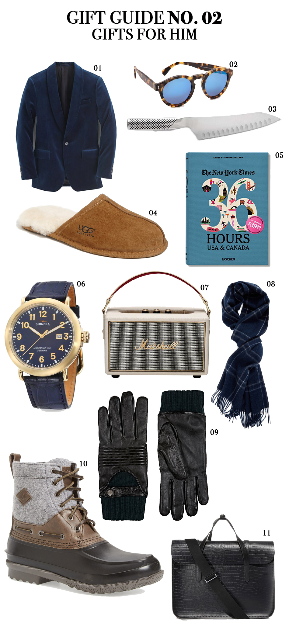 gift-guide-no-02-gifts-for-him